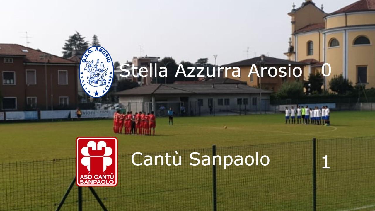Prima Squadra: Stella Azzurra Arosio vs Cantù Sanpaolo 0 – 1