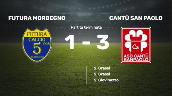 Calcio a 5: Futura Morbegno vs Cantù Sanpaolo 1 – 3